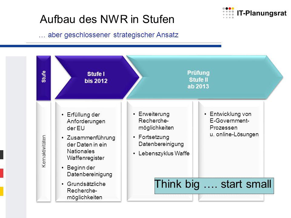 Aufbau des NWR in Stufen Stufe I bis 2012 Stufe II ab 2013 Erweiterung Recherche- möglichkeiten Fortsetzung Datenbereinigung Lebenszyklus Waffe Erweit