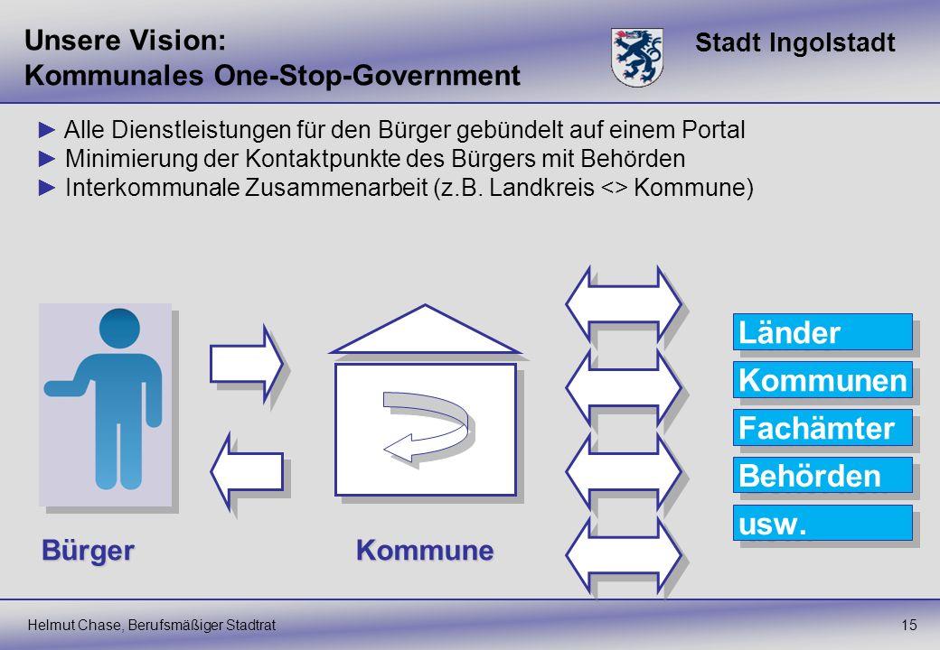 Stadt Ingolstadt Unsere Vision: Kommunales One-Stop-Government Helmut Chase, Berufsmäßiger Stadtrat15 KommuneBürger Länder Kommunen Fachämter Behörden
