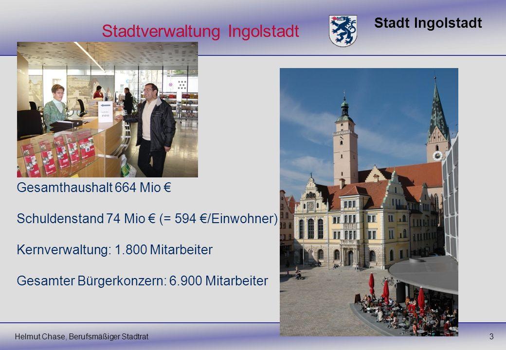 Stadt Ingolstadt 3Helmut Chase, Berufsmäßiger Stadtrat Stadtverwaltung Ingolstadt Gesamthaushalt 664 Mio Schuldenstand 74 Mio (= 594 /Einwohner) Kernv