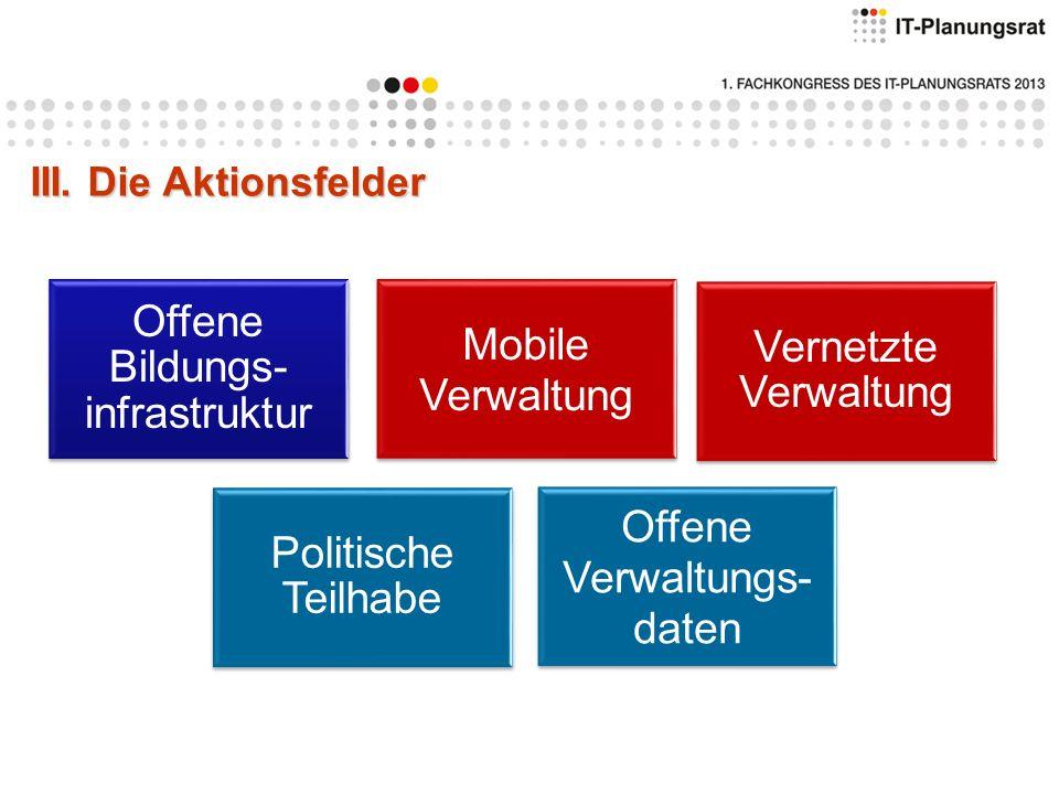 Offene Bildungs- infrastruktur Mobile Verwaltung Offene Verwaltungs- daten Politische Teilhabe Vernetzte Verwaltung III. Die Aktionsfelder