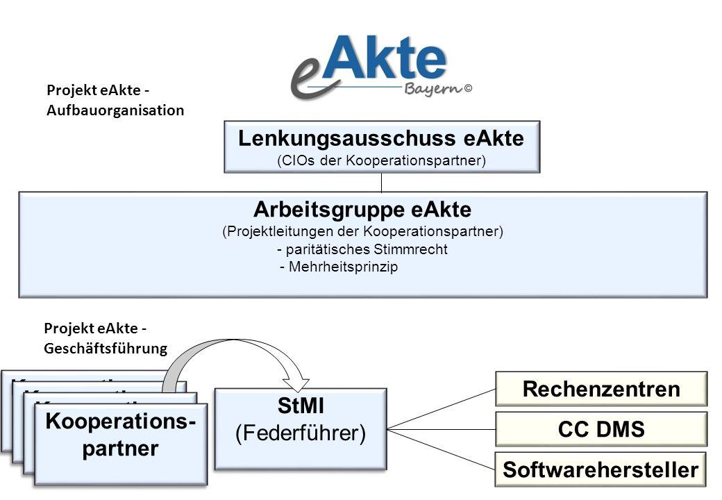 Bayerisches Staatsministerium des Innern Lenkungsausschuss eAkte (CIOs der Kooperationspartner) Arbeitsgruppe eAkte (Projektleitungen der Kooperations
