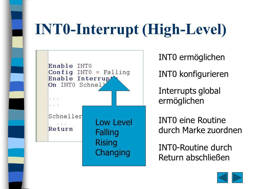 INT0-Interrupt (High-Level) INT0 ermöglichen INT0 konfigurieren Interrupts global ermöglichen INT0 eine Routine durch Marke zuordnen INT0-Routine durc