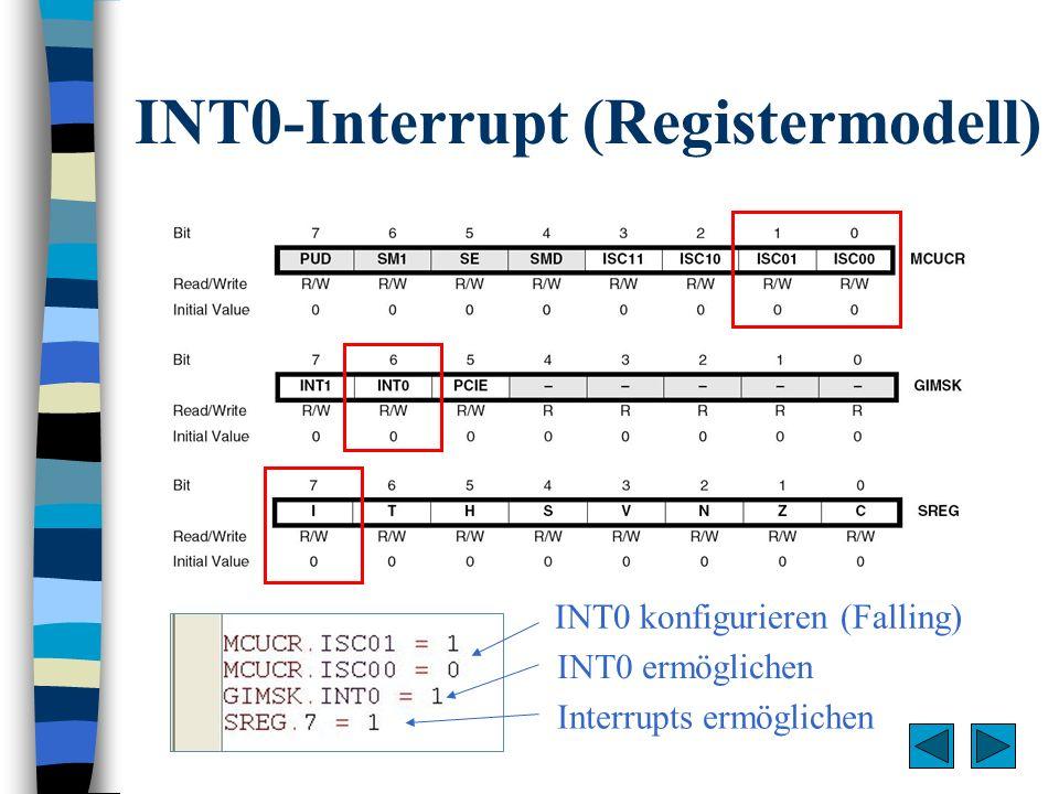 INT0-Interrupt (Registermodell) INT0 konfigurieren (Falling) INT0 ermöglichen Interrupts ermöglichen