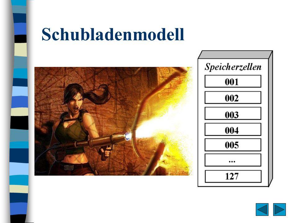 Schubladenmodell