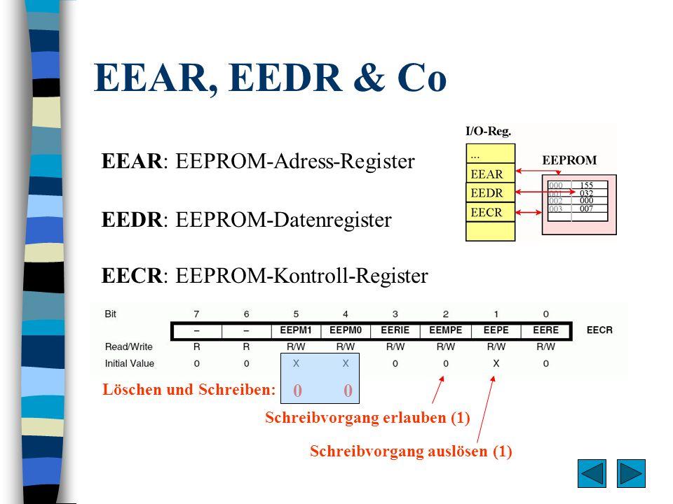 EEAR, EEDR & Co EEAR: EEPROM-Adress-Register EEDR: EEPROM-Datenregister EECR: EEPROM-Kontroll-Register 00 Löschen und Schreiben: Schreibvorgang auslösen (1) Schreibvorgang erlauben (1)