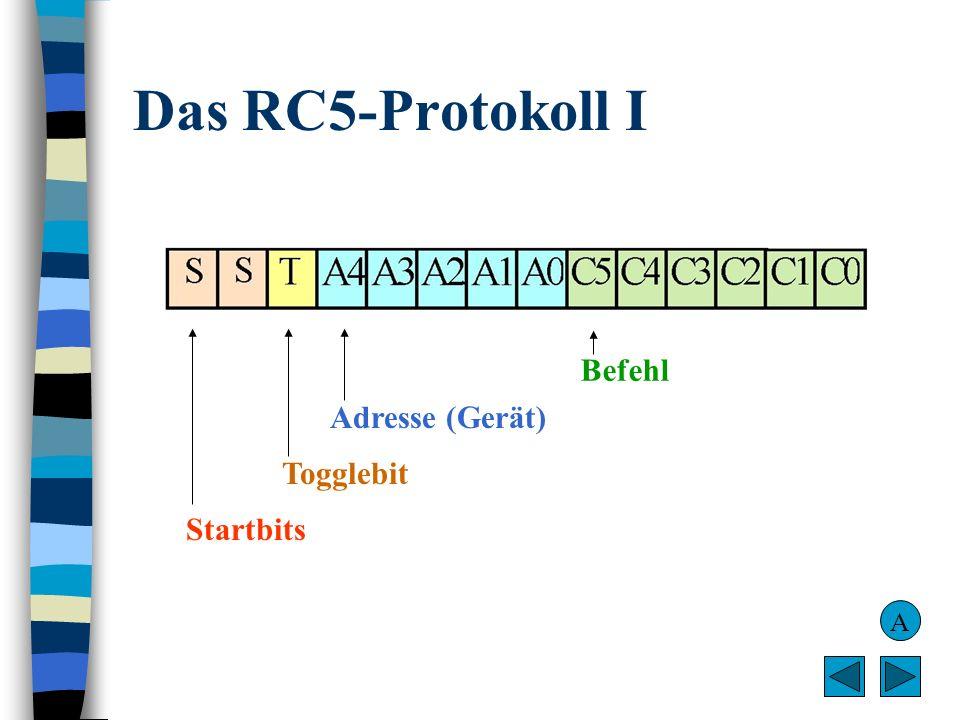 Das RC5-Protokoll I A Startbits Togglebit Adresse (Gerät) Befehl