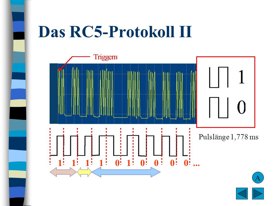 Das RC5-Protokoll II 1 1 1 1 0 1 0 0 0 0... A Pulslänge 1,778 ms