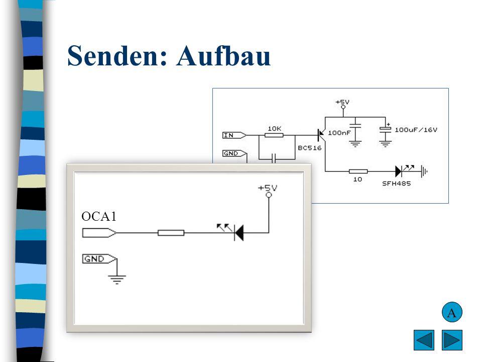 Senden: Aufbau A OCA1