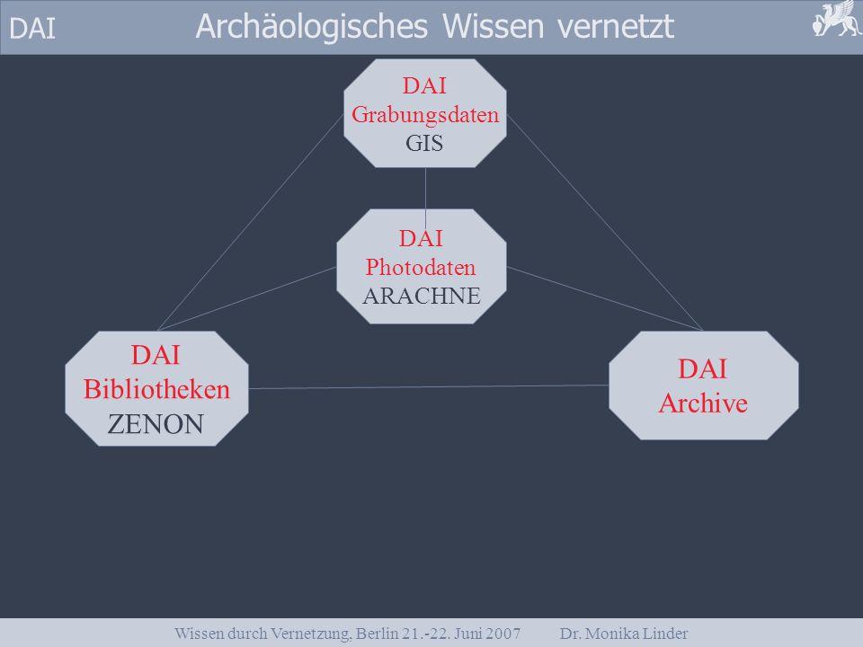 DAI Archäologisches Wissen vernetzt Wissen durch Vernetzung, Berlin 21.-22. Juni 2007 Dr. Monika Linder DAI Bibliotheken ZENON DAI Archive DAI Photoda