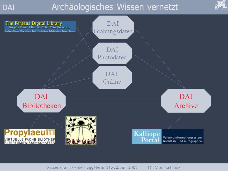 DAI Archäologisches Wissen vernetzt Wissen durch Vernetzung, Berlin 21.-22. Juni 2007 Dr. Monika Linder DAI Bibliotheken DAI Archive DAI Online DAI Ph