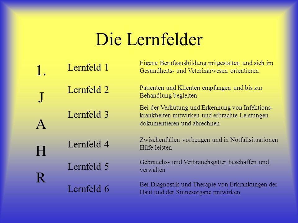 Die Lernfelder 1. J A H R Lernfeld 1 Lernfeld 2 Lernfeld 3 Lernfeld 4 Lernfeld 6 Lernfeld 5 Eigene Berufsausbildung mitgestalten und sich im Gesundhei