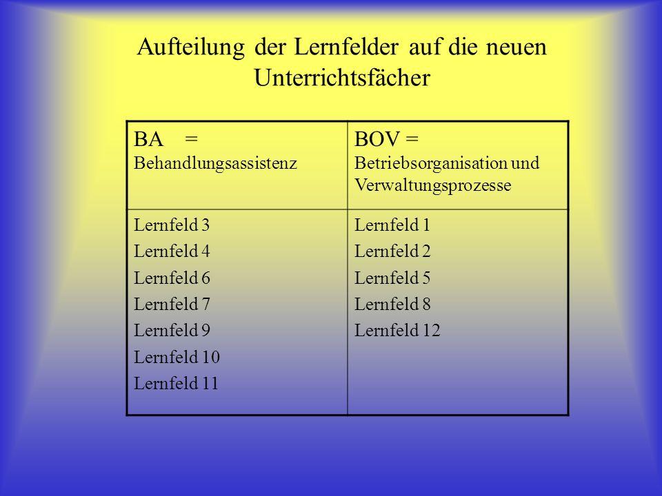 Aufteilung der Lernfelder auf die neuen Unterrichtsfächer BA = Behandlungsassistenz BOV = Betriebsorganisation und Verwaltungsprozesse Lernfeld 3 Lern