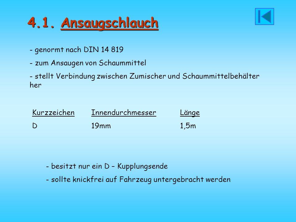 4.1. Ansaugschlauch - genormt nach DIN 14 819 - zum Ansaugen von Schaummittel - stellt Verbindung zwischen Zumischer und Schaummittelbehälter her Kurz