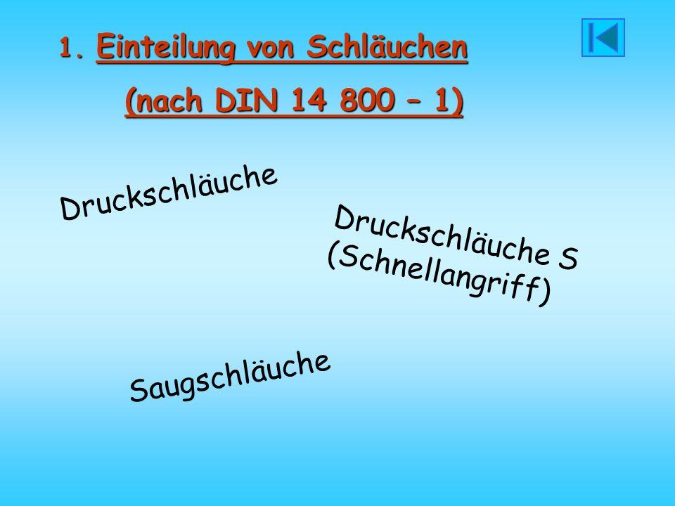 1. Einteilung von Schläuchen (nach DIN 14 800 – 1) Druckschläuche Druckschläuche S (Schnellangriff) Saugschläuche