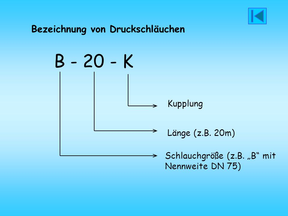 Verwendung B – 5 – Kals Füllschlauch, zum Ableiten von Wasser B – 20 – Kzum Fortleiten von Löschwasser B – 35 – Kfür Drehleitern (Verbindung BodenKorb) C 42 – 15 – Kzum Fortleiten von Löschwasser C 42 – 30 – Kfür Schnellangriffseinrichtungen D – 5 – Kfür Kübelspritzen