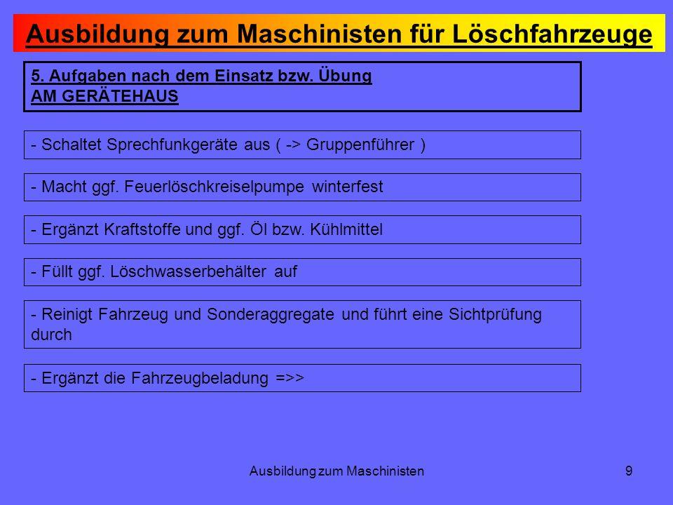 Ausbildung zum Maschinisten9 5. Aufgaben nach dem Einsatz bzw. Übung AM GERÄTEHAUS - Schaltet Sprechfunkgeräte aus ( -> Gruppenführer ) - Macht ggf. F