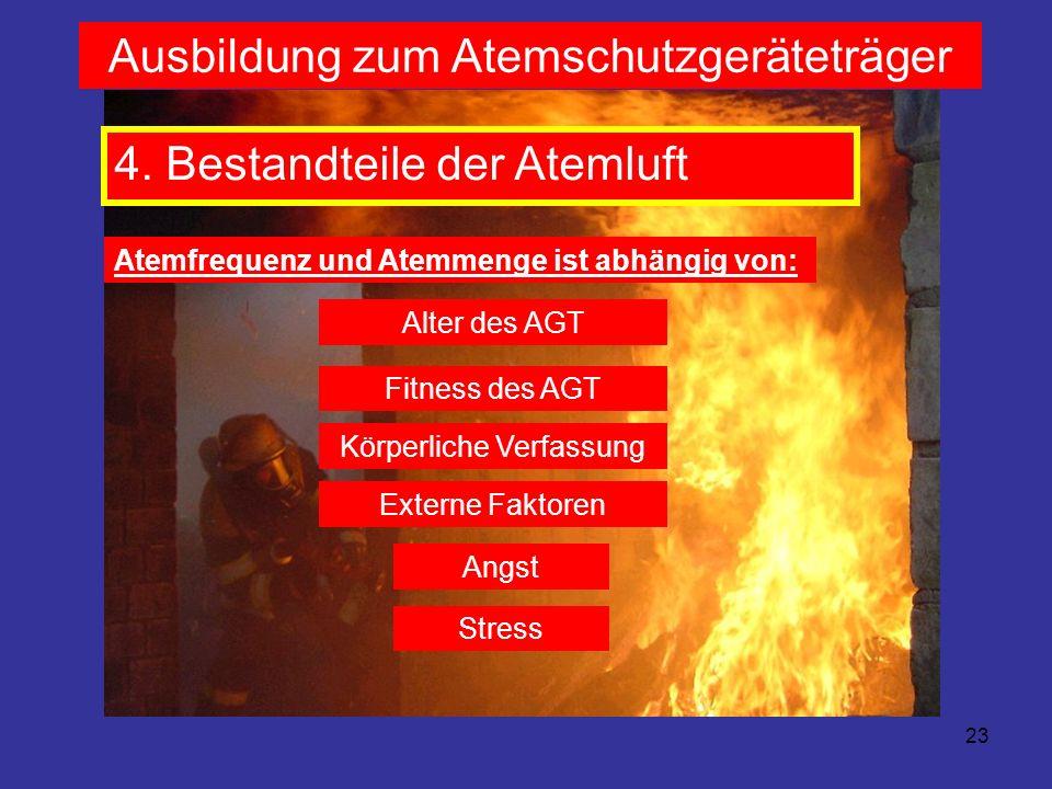 23 Ausbildung zum Atemschutzgeräteträger 4. Bestandteile der Atemluft Atemfrequenz und Atemmenge ist abhängig von: Alter des AGT Fitness des AGT Körpe