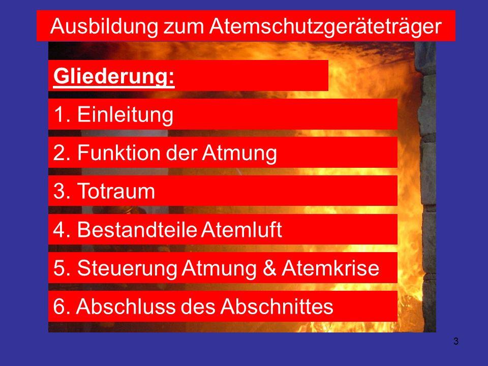 24 Ausbildung zum Atemschutzgeräteträger Gliederung: 1.