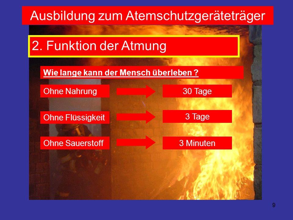 20 Ausbildung zum Atemschutzgeräteträger Gliederung: 1.
