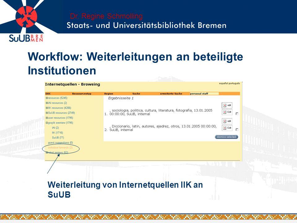 Weiterleitung von Internetquellen IIK an SuUB Dr. Regine Schmolling Workflow: Weiterleitungen an beteiligte Institutionen