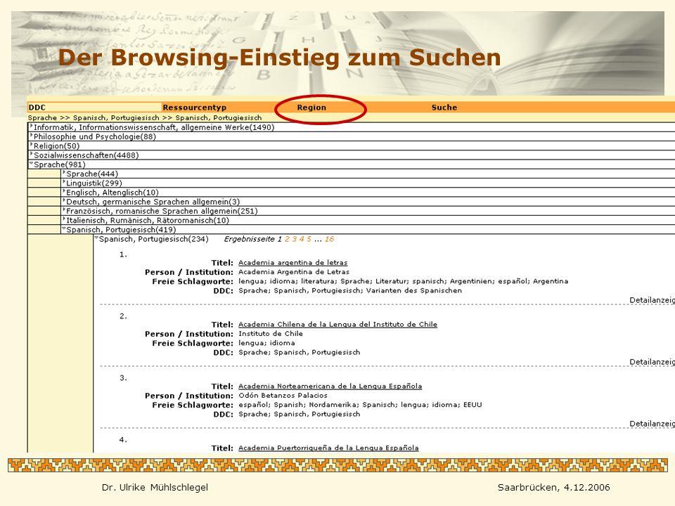 Dr. Ulrike MühlschlegelSaarbrücken, 4.12.2006 Der Browsing-Einstieg zum Suchen