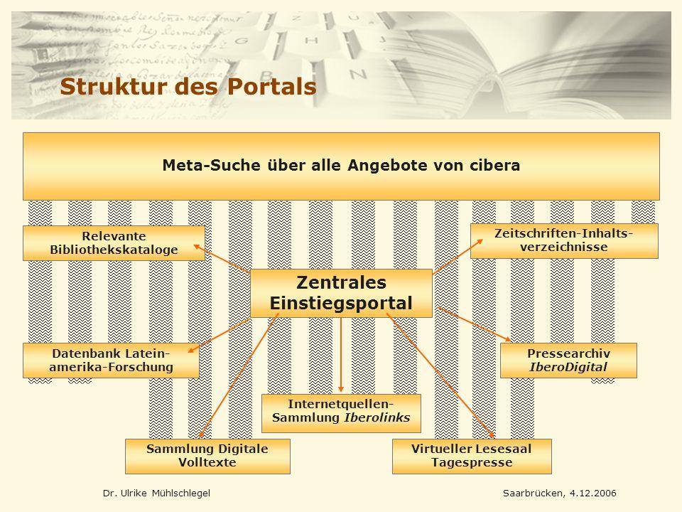 Dr. Ulrike MühlschlegelSaarbrücken, 4.12.2006 Internetquellen- Sammlung Iberolinks Pressearchiv IberoDigital Datenbank Latein- amerika-Forschung Virtu