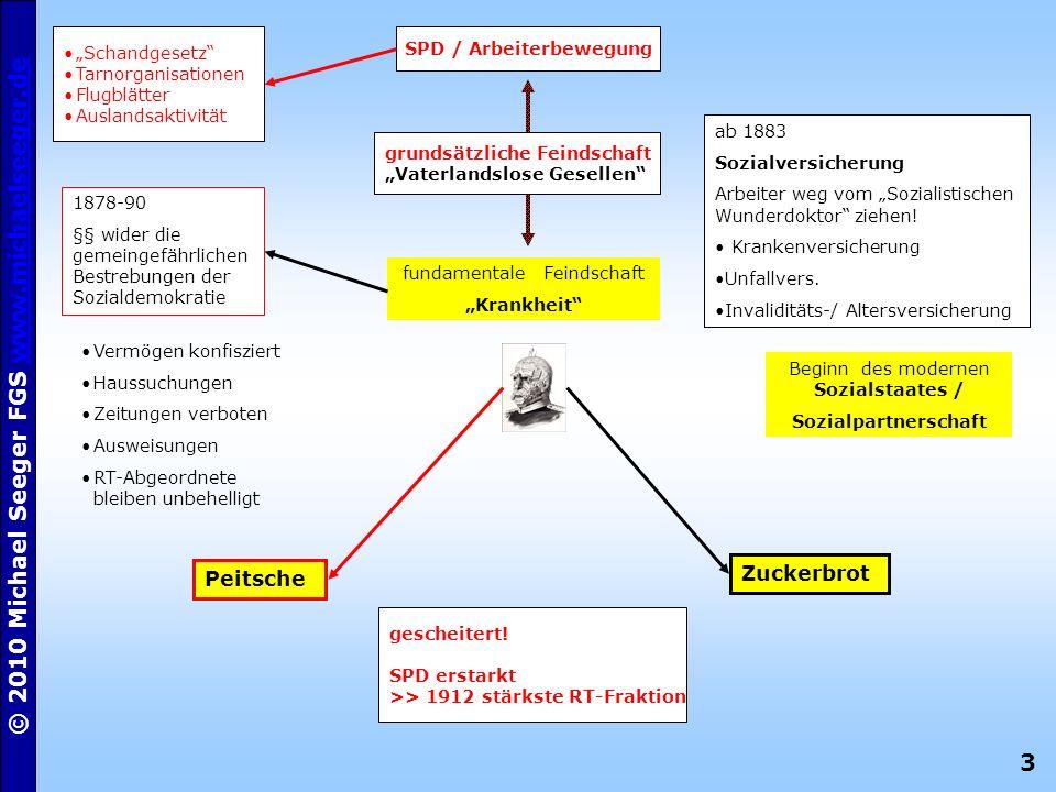 3 © 2010 Michael Seeger FGS www.michaelseeger.dewww.michaelseeger.de TA SPD / Arbeiterbewegung fundamentale Feindschaft Krankheit 1878-90 §§ wider die