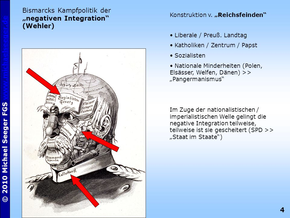 4 © 2010 Michael Seeger FGS www.michaelseeger.dewww.michaelseeger.de Bismarcks Kampfpolitik der negativen Integration (Wehler) Konstruktion v. Reichsf