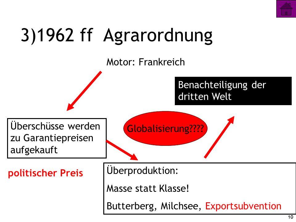 10 3)1962 ff Agrarordnung Motor: Frankreich Überschüsse werden zu Garantiepreisen aufgekauft politischer Preis Überproduktion: Masse statt Klasse! But