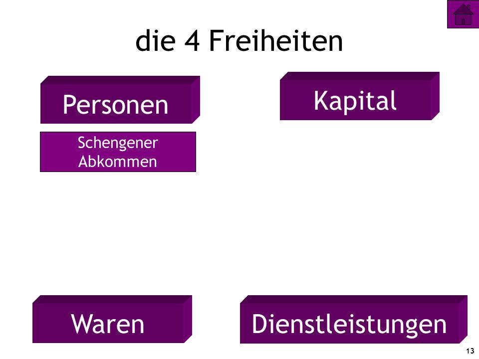 13 die 4 Freiheiten Waren Kapital Personen Dienstleistungen Schengener Abkommen