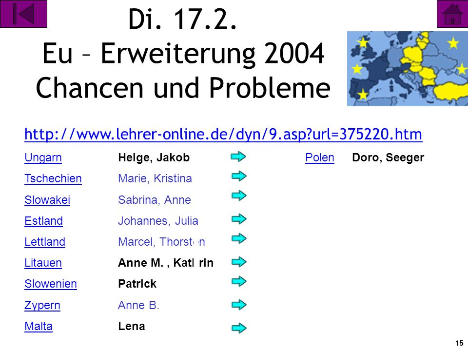 15 Di. 17.2. Eu – Erweiterung 2004 Chancen und Probleme http://www.lehrer-online.de/dyn/9.asp?url=375220.htm UngarnUngarnHelge, Jakob PolenDoro, Seege