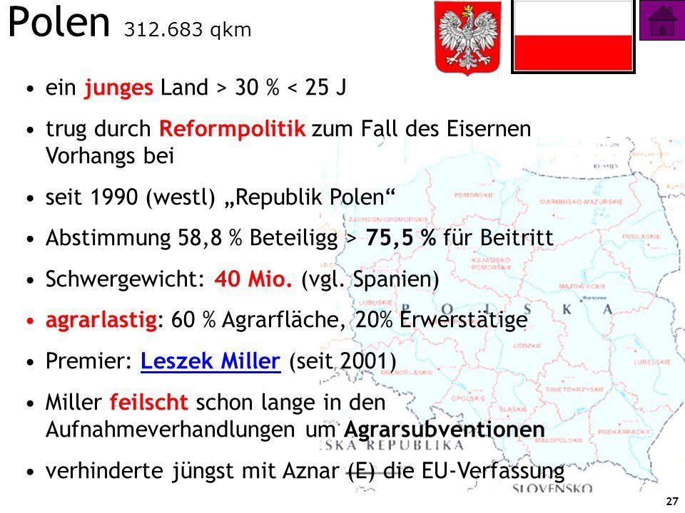 27 Polen 312.683 qkm ein junges Land > 30 % < 25 J trug durch Reformpolitik zum Fall des Eisernen Vorhangs bei seit 1990 (westl) Republik Polen Abstim