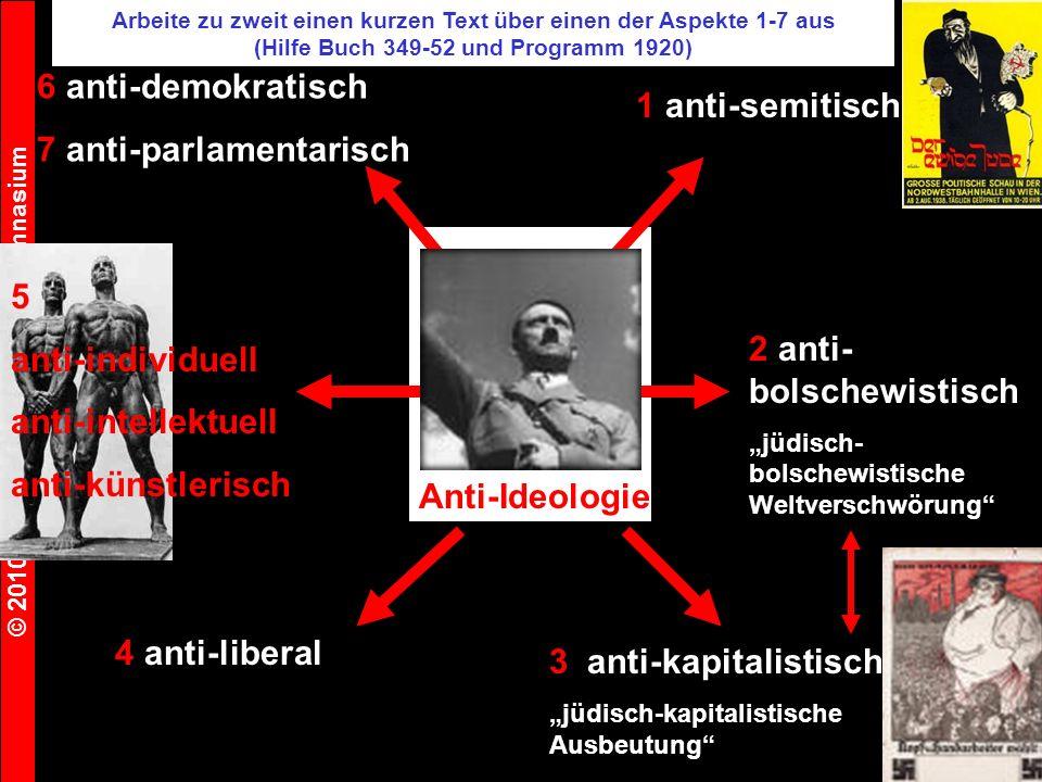 © 2010 Michael Seeger Faust-Gymnasium 8 Anti-Ideologie 6 anti-demokratisch 7 anti-parlamentarisch 4 anti-liberal 1 anti-semitisch 2 anti- bolschewistisch jüdisch- bolschewistische Weltverschwörung 3 anti-kapitalistisch jüdisch-kapitalistische Ausbeutung 5 anti-individuell anti-intellektuell anti-künstlerisch Arbeite zu zweit einen kurzen Text über einen der Aspekte 1-7 aus (Hilfe Buch 349-52 und Programm 1920)