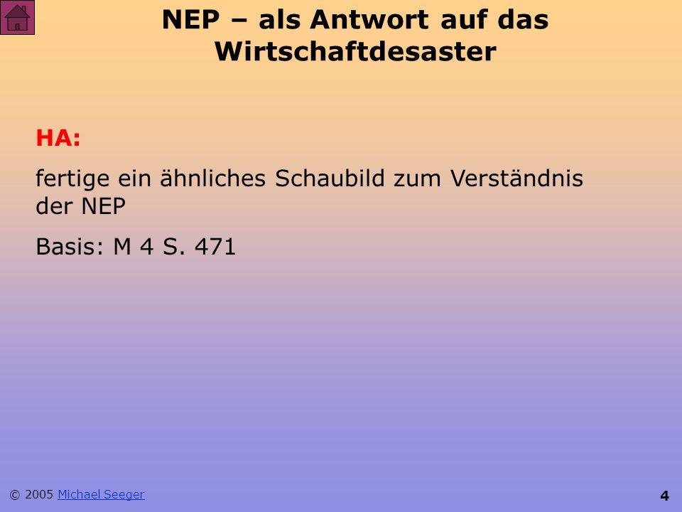 4 NEP – als Antwort auf das Wirtschaftdesaster HA: fertige ein ähnliches Schaubild zum Verständnis der NEP Basis: M 4 S.