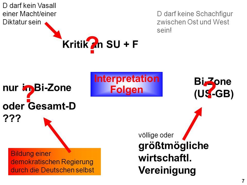 7 Bi-Zone (US-GB) Bildung einer demokratischen Regierung durch die Deutschen selbst D darf kein Vasall einer Macht/einer Diktatur sein D darf keine Sc