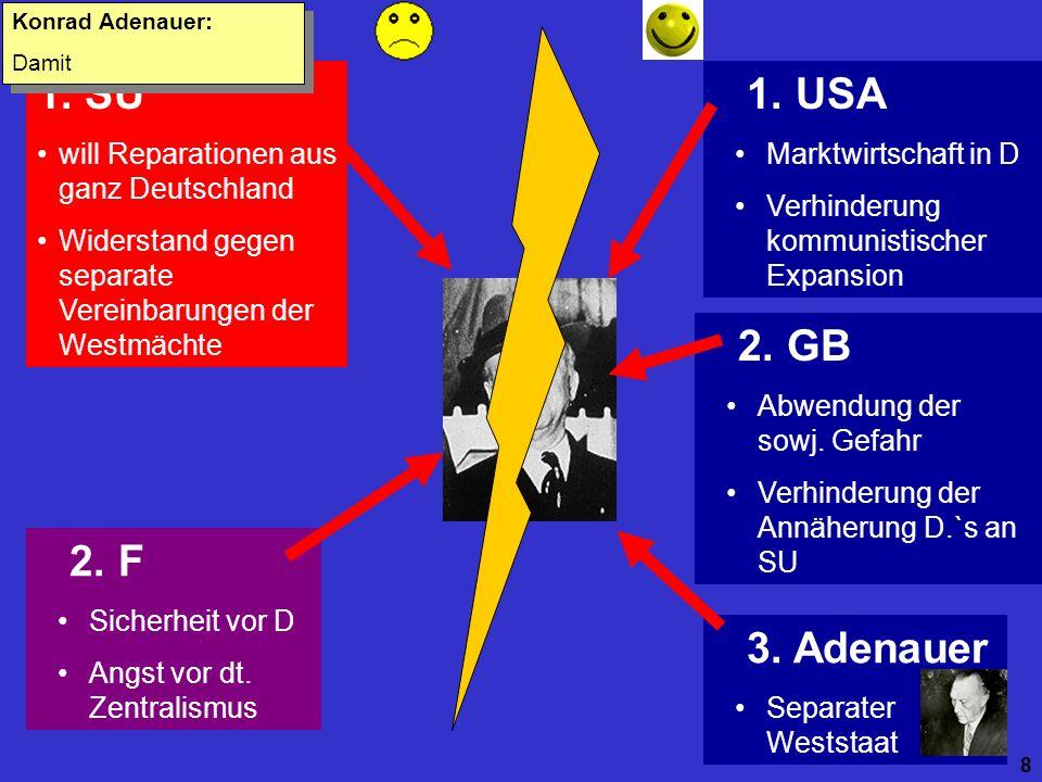 8 1. SU will Reparationen aus ganz Deutschland Widerstand gegen separate Vereinbarungen der Westmächte für und wider 2. F Sicherheit vor D Angst vor d