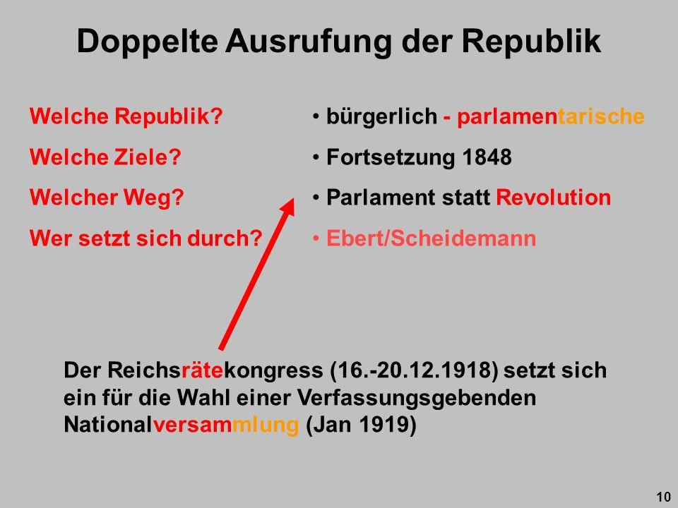 9 9. Nov. 1918 Doppelte Ausrufung der Republik Welche Republik? Welche Ziele? Welcher Weg? Wer setzt sich durch? Karl Liebknecht Spartakus Philipp Sch
