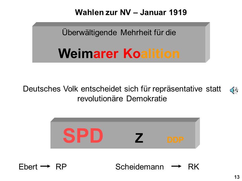 12 Revolution 1918/1919 Rosa Luxemburg Karl Liebknecht werden... (ungesühnt) von rechten Freikorps ermordet.