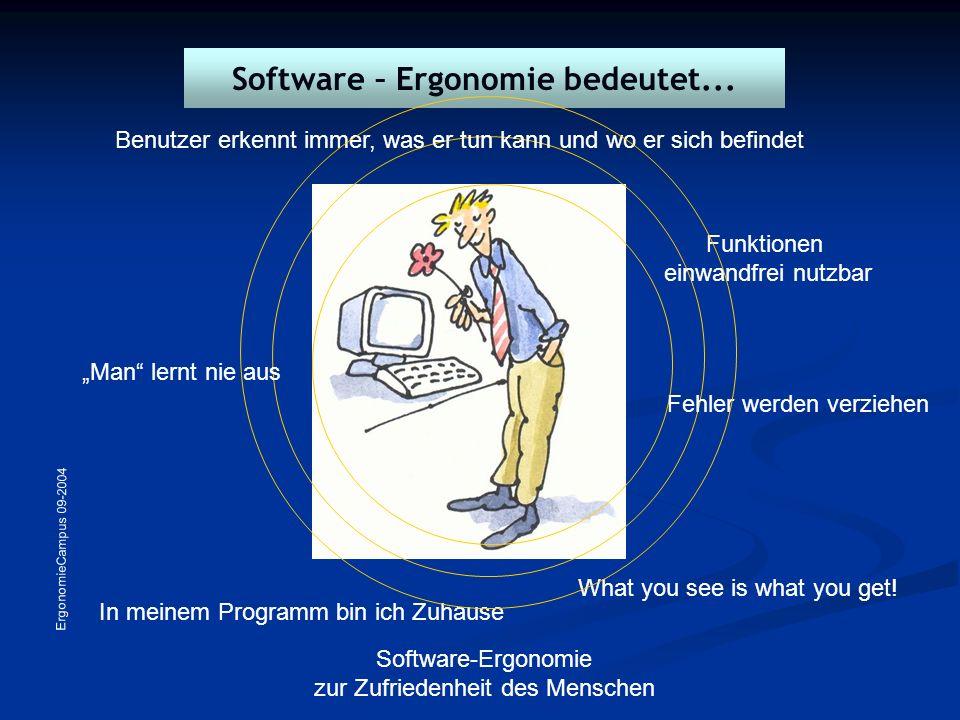 ErgonomieCampus 09-2004 Software-Ergonomie zur Zufriedenheit des Menschen Definition und Ziel Arbeitsschutzregelungen Gesundheitliche Auswirkungen Gut : Schlecht – Beispiele Zufriedene Benutzer: Gebrauchstauglichkeit Usability – Test (Demonstration) Inhalt