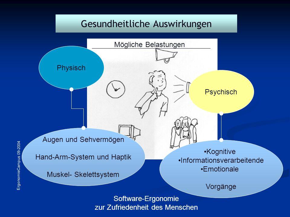 ErgonomieCampus 09-2004 Software-Ergonomie zur Zufriedenheit des Menschen Gesundheitliche Auswirkungen Augen und Sehvermögen Hand-Arm-System und Hapti