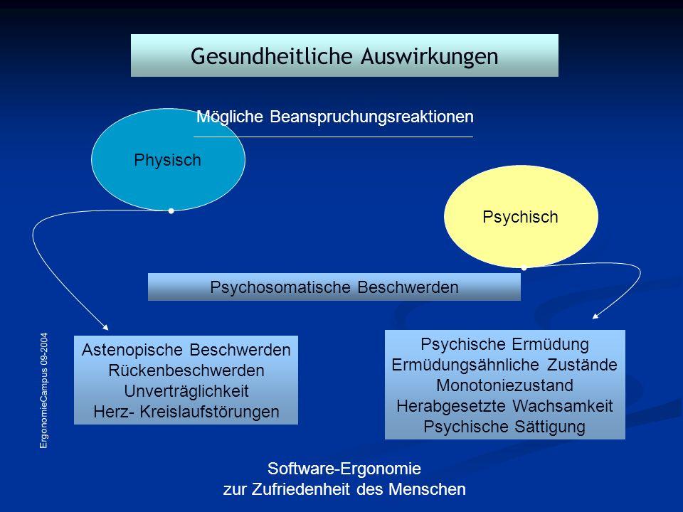 ErgonomieCampus 09-2004 Software-Ergonomie zur Zufriedenheit des Menschen Gesundheitliche Auswirkungen Physisch Psychisch Mögliche Beanspruchungsreakt