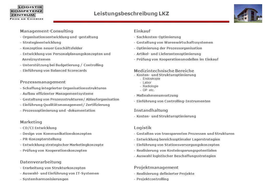 Management-Consulting - Organisationsentwicklung und -gestaltung - Strategieentwicklung - Konzeption neuer Geschäftsfelder - Entwicklung von Personalp