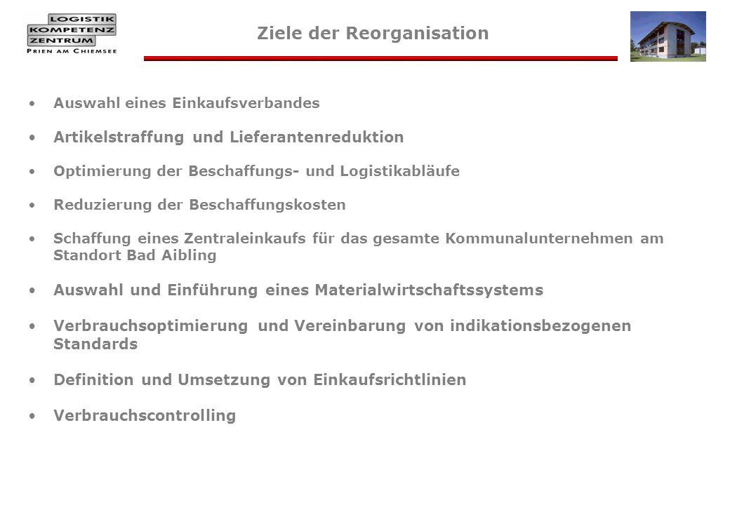 Ziele der Reorganisation Auswahl eines Einkaufsverbandes Artikelstraffung und Lieferantenreduktion Optimierung der Beschaffungs- und Logistikabläufe R