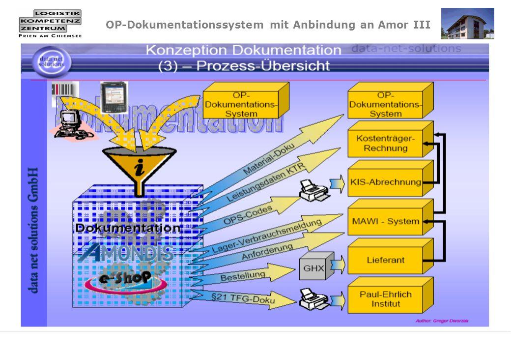 OP-Dokumentationssystem mit Anbindung an Amor III