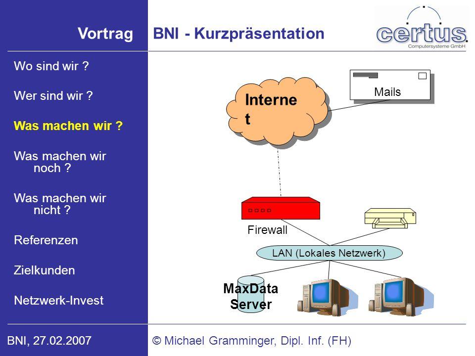 VortragBNI - Kurzpräsentation © Michael Gramminger, Dipl. Inf. (FH)BNI, 27.02.2007 LAN (Lokales Netzwerk) MaxData Server Firewall Interne t Mails Wo s