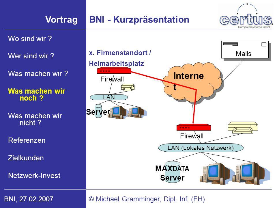 VortragBNI - Kurzpräsentation © Michael Gramminger, Dipl. Inf. (FH)BNI, 27.02.2007 LAN (Lokales Netzwerk) MAX DATA Server Firewall Interne t Mails Fir