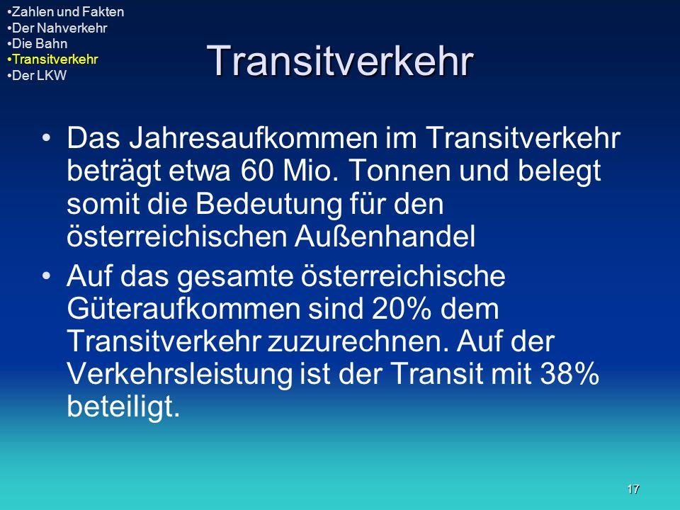 17 Transitverkehr Das Jahresaufkommen im Transitverkehr beträgt etwa 60 Mio. Tonnen und belegt somit die Bedeutung für den österreichischen Außenhande