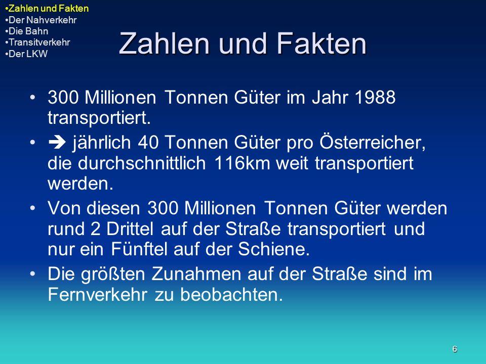 6 Zahlen und Fakten 300 Millionen Tonnen Güter im Jahr 1988 transportiert. jährlich 40 Tonnen Güter pro Österreicher, die durchschnittlich 116km weit