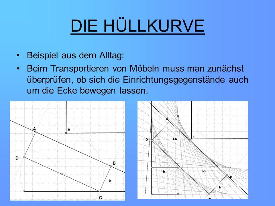 Um nun die Wertemenge der Funktion h x (a) zu bestimmen müssen wir einige Grenzwerte berechnen Fallunterscheidung: x > 0 Minima im Bereich a > 0 lim 1/a e – ½ x² +ax = + a 0+ Erster Teil der Wertemenge: [x e – ½ x²+1 ; +[ a < 0 h x (a) < 0 lim h x (a) = lim 1/a e – ½ x² +ax = 0 - a - Zweiter Teil der Wertemenge: ]- ; 0[