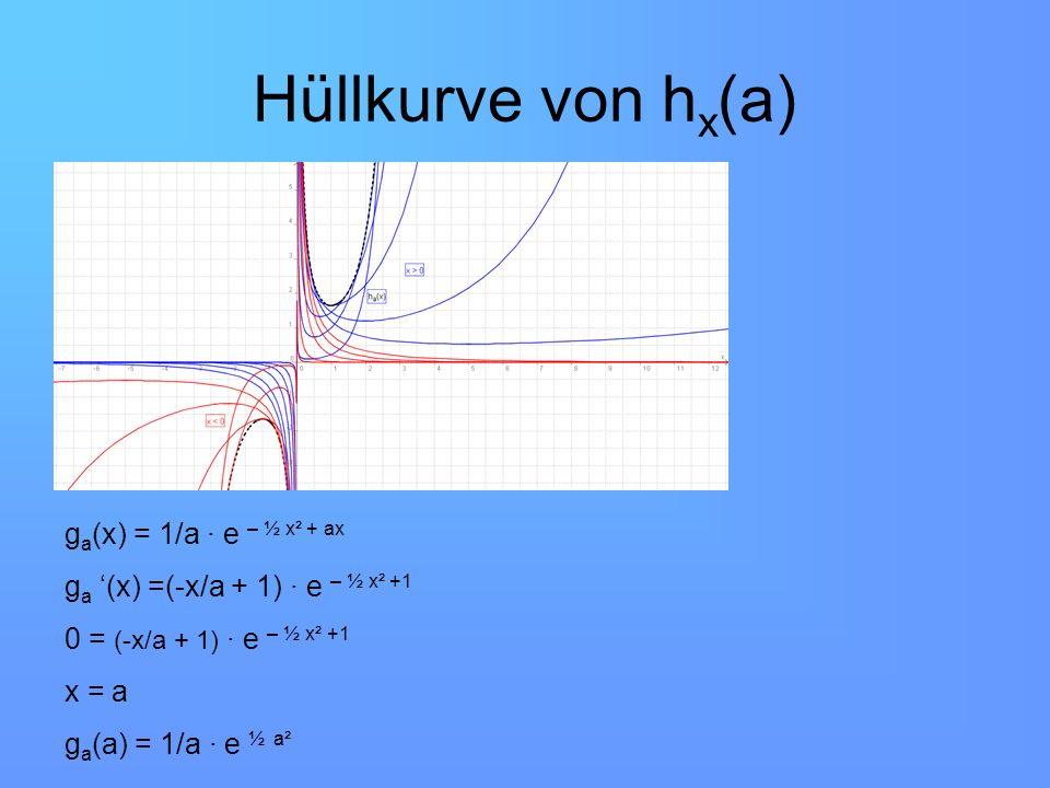 Hüllkurve von h x (a) g a (x) = 1/a e – ½ x² + ax g a (x) =(-x/a + 1) · e – ½ x² +1 0 = (-x/a + 1) · e – ½ x² +1 x = a g a (a) = 1/a e ½ a²